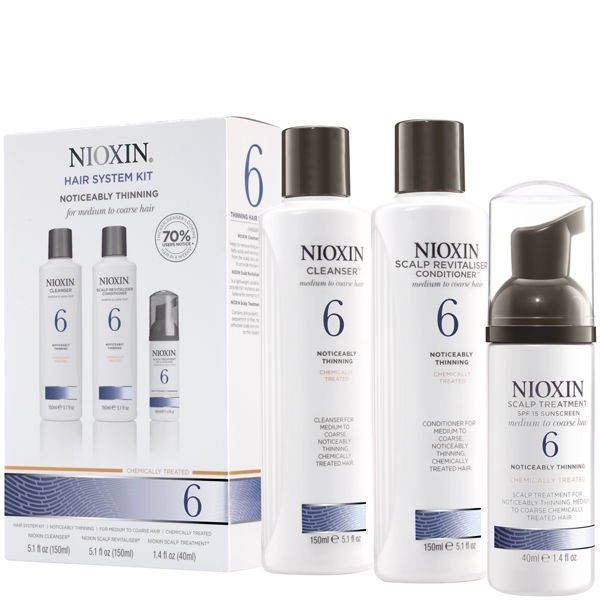 Niox Trial Kit System 6
