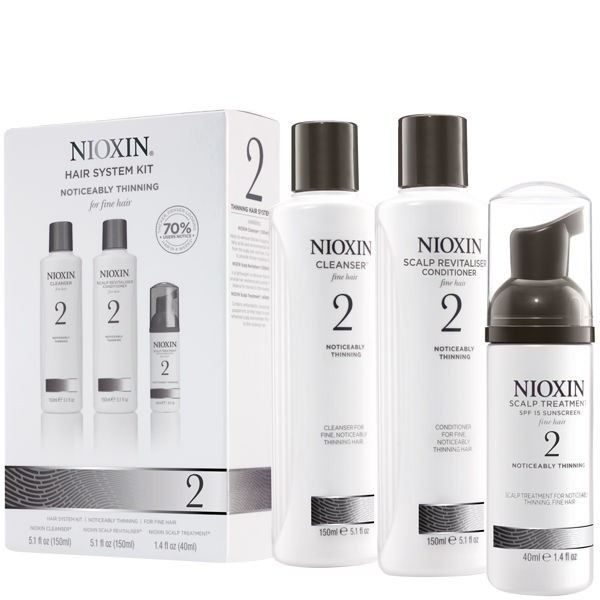 Niox Trial Kit System 2